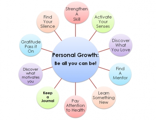 10 Methods to Cultivate Personal Growth